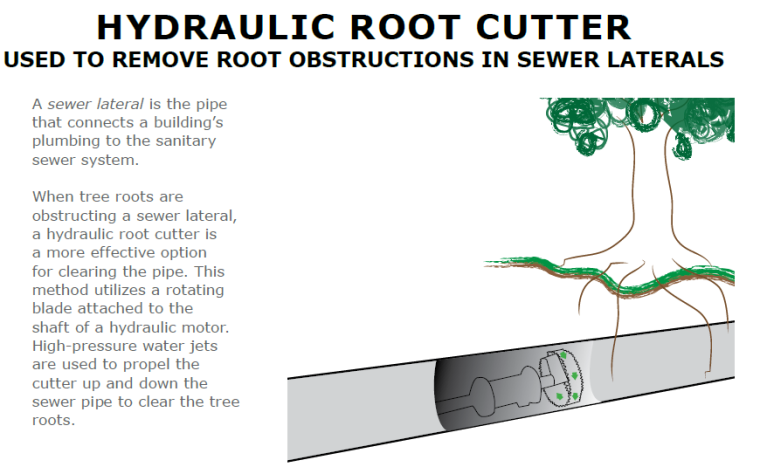 sewer root cutting diagram1